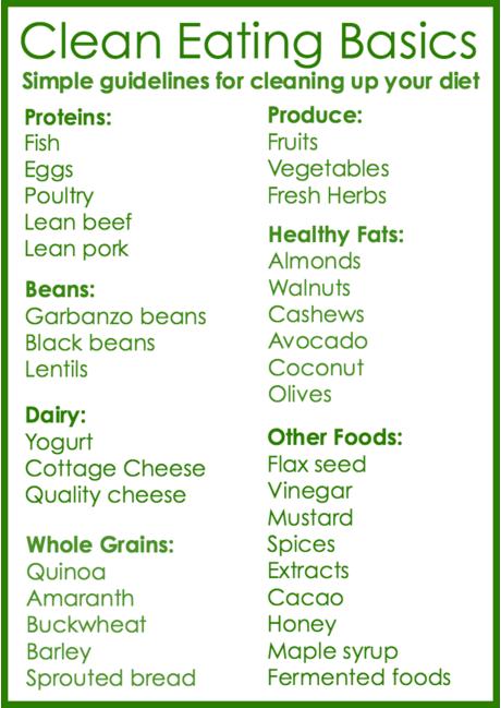 Clean eating list